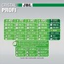 JBL CristalProfi e1902 greenline Außenfilter bis 800 Liter