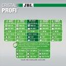 JBL CristalProfi e902 greenline Außenfilter bis 300 liter